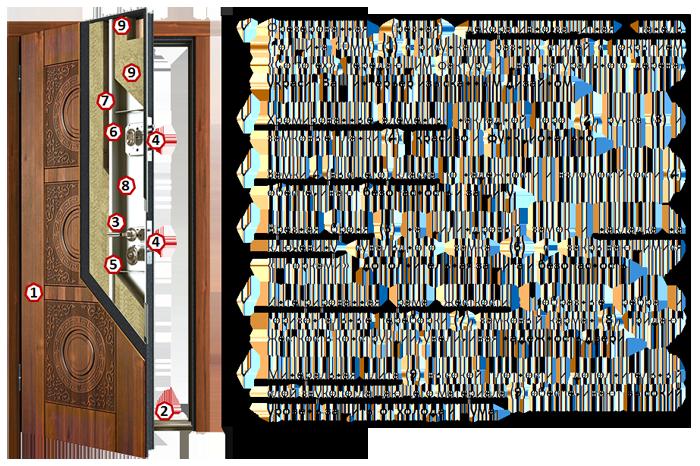 Стальные двери Торекс ULTIMATUM   index